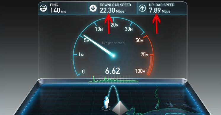 ivacy new york speed test