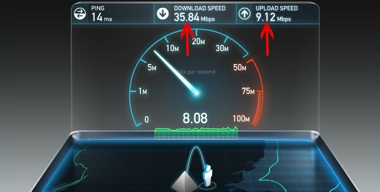 ivacy uk server speed test